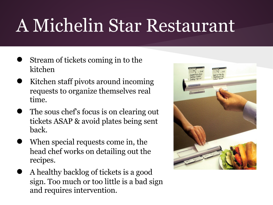 Agile Team Analogy - A Michelin Star Restaurant